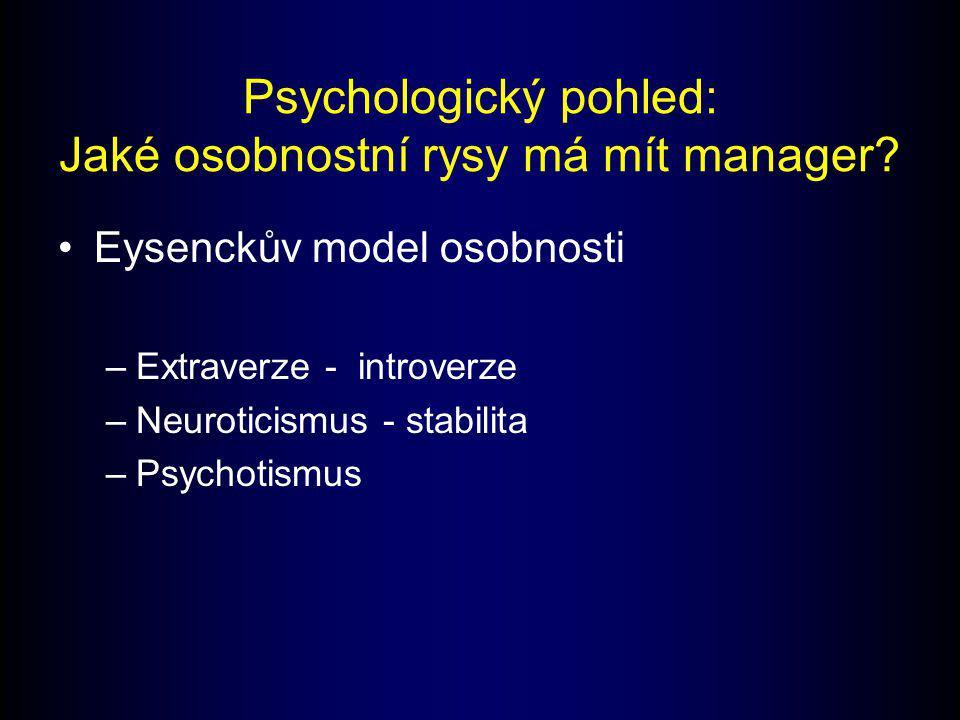 Psychologický pohled: Jaké osobnostní rysy má mít manager