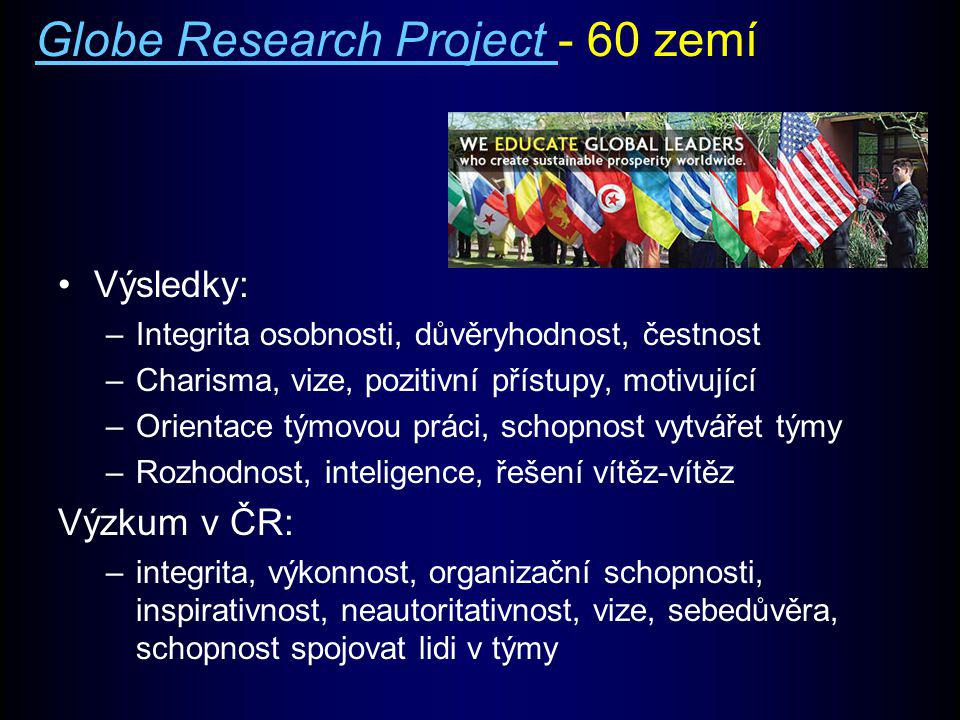 Globe Research Project - 60 zemí