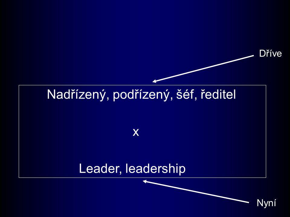 Nadřízený, podřízený, šéf, ředitel x Leader, leadership