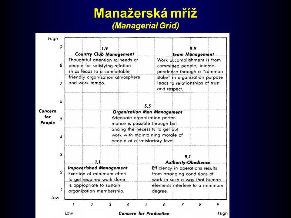 Manažerská mříž (Managerial Grid)