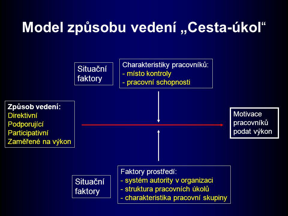 """Model způsobu vedení """"Cesta-úkol"""