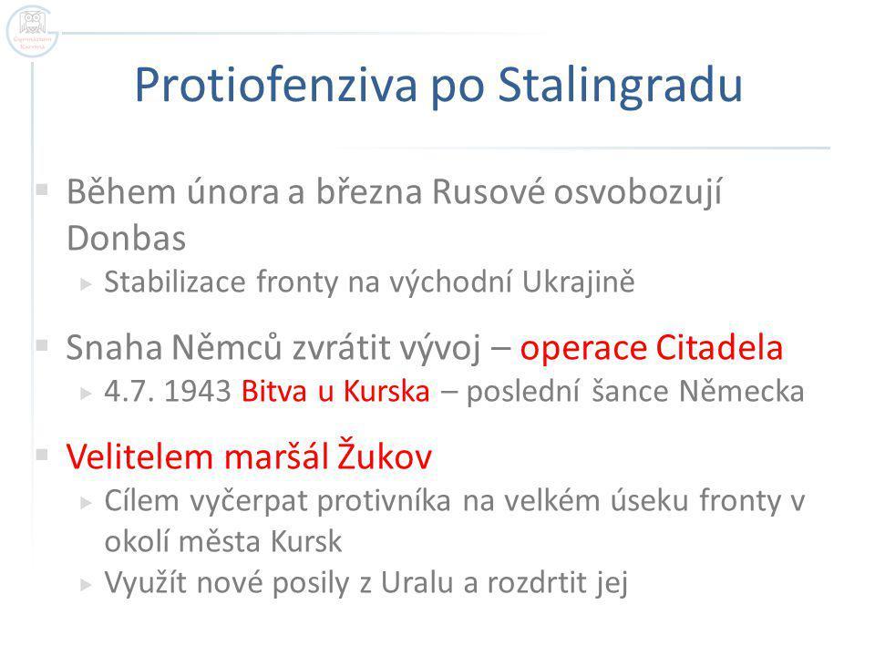 Protiofenziva po Stalingradu