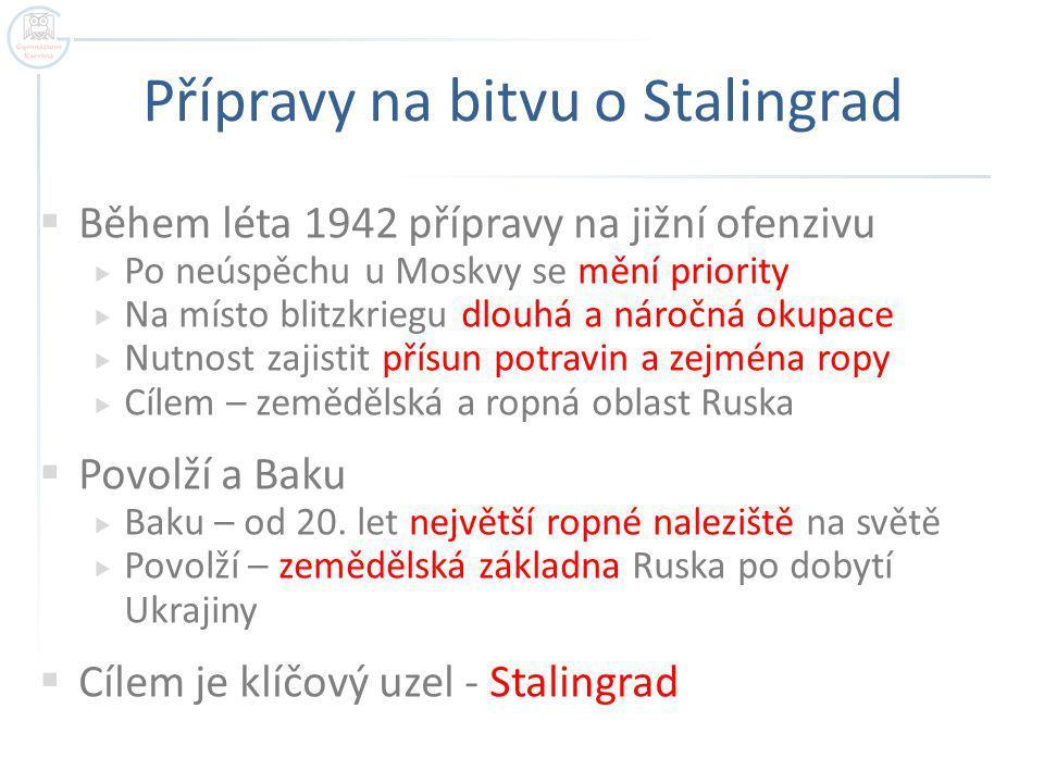 Přípravy na bitvu o Stalingrad