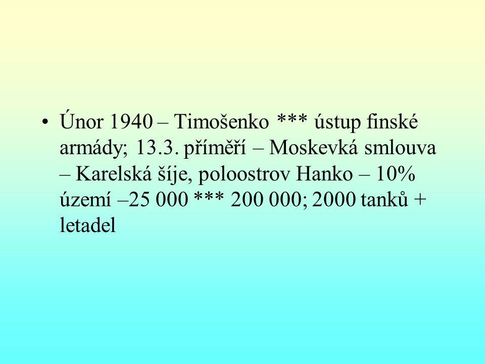 Únor 1940 – Timošenko. ústup finské armády; 13. 3