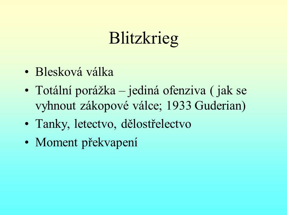 Blitzkrieg Blesková válka