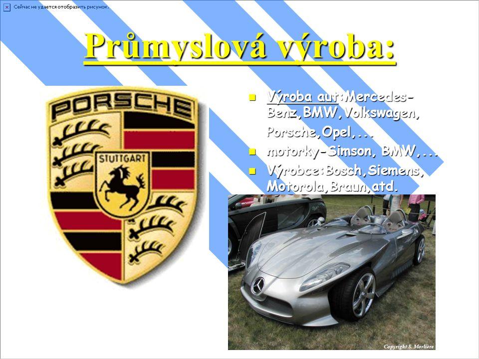 Průmyslová výroba: Výroba aut:Mercedes-Benz,BMW,Volkswagen,