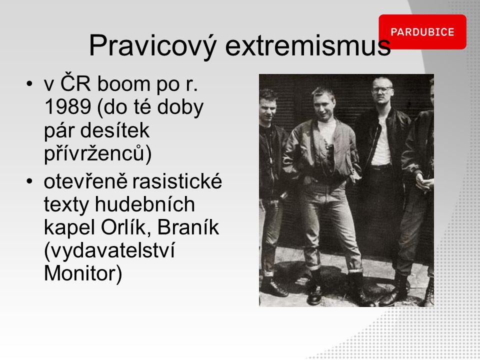 Pravicový extremismus