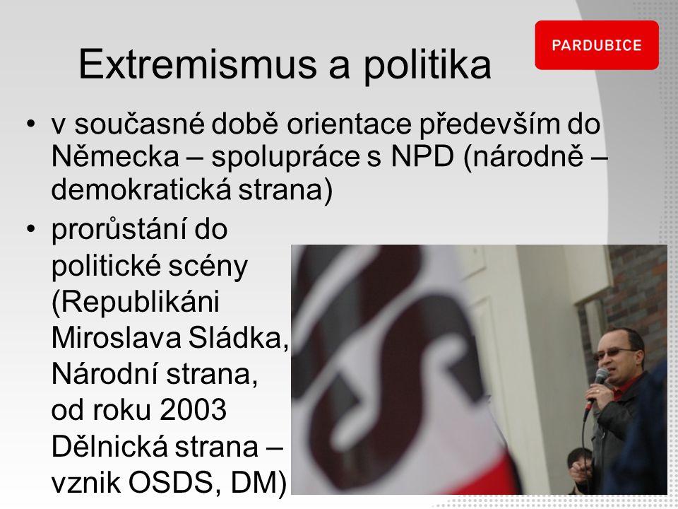 Extremismus a politika
