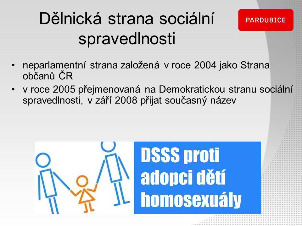 Dělnická strana sociální spravedlnosti