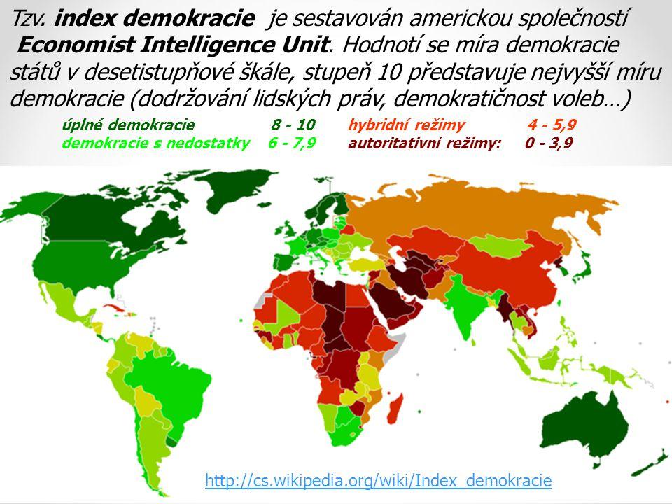 Tzv. index demokracie je sestavován americkou společností