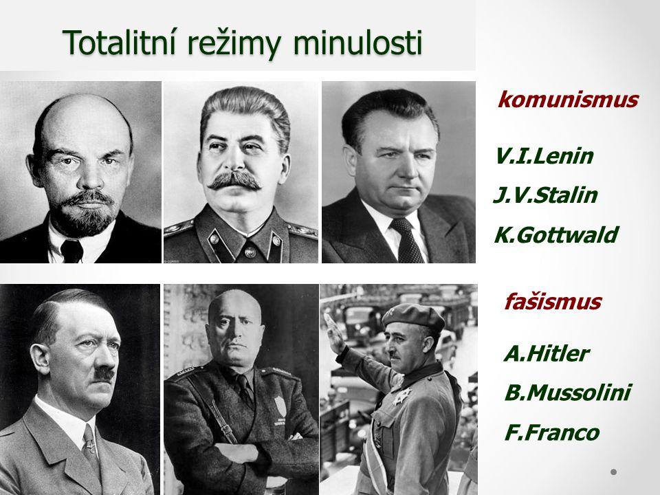 Totalitní režimy minulosti