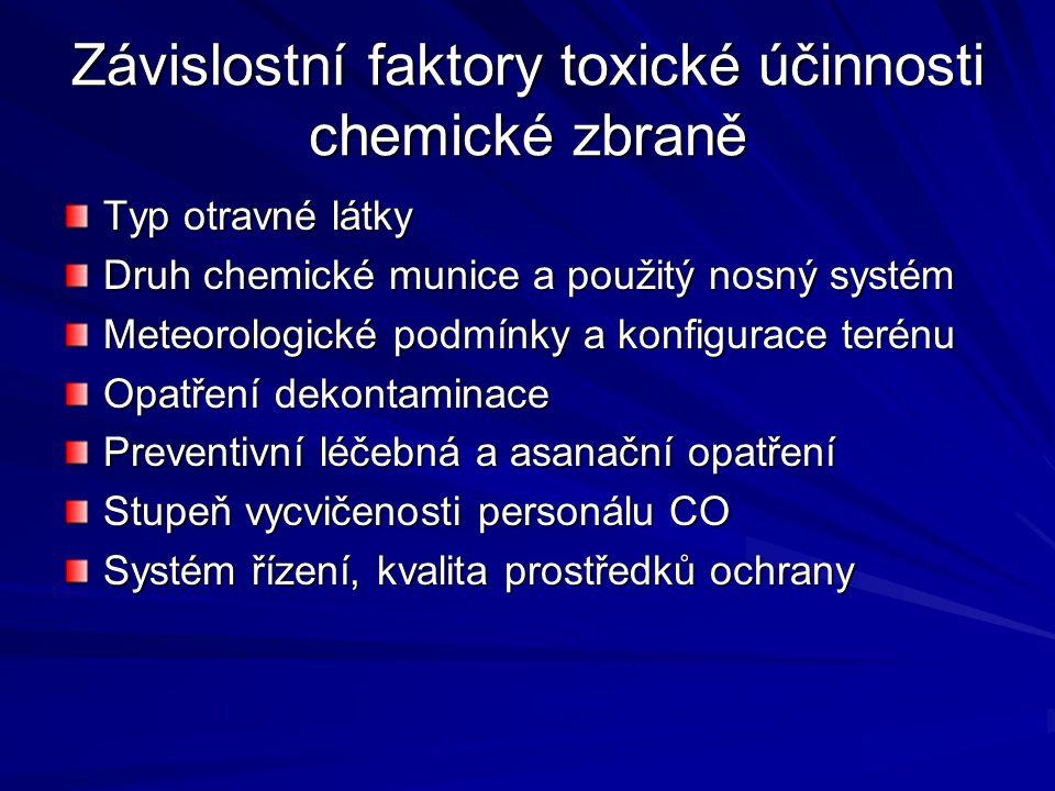 Závislostní faktory toxické účinnosti chemické zbraně