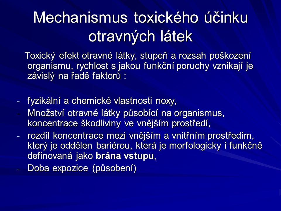 Mechanismus toxického účinku otravných látek