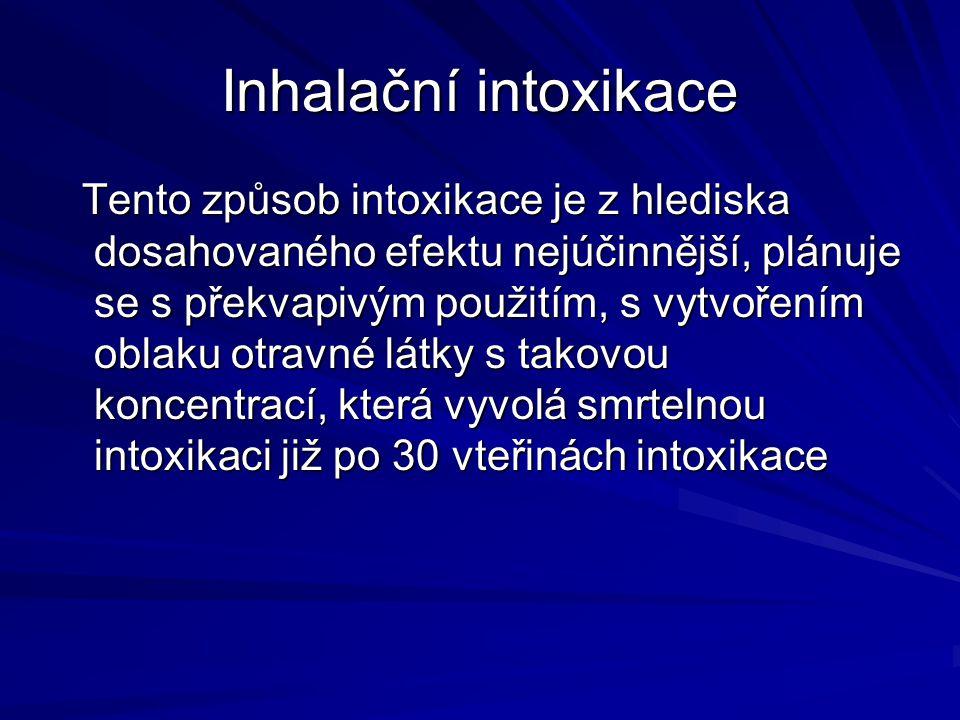 Inhalační intoxikace