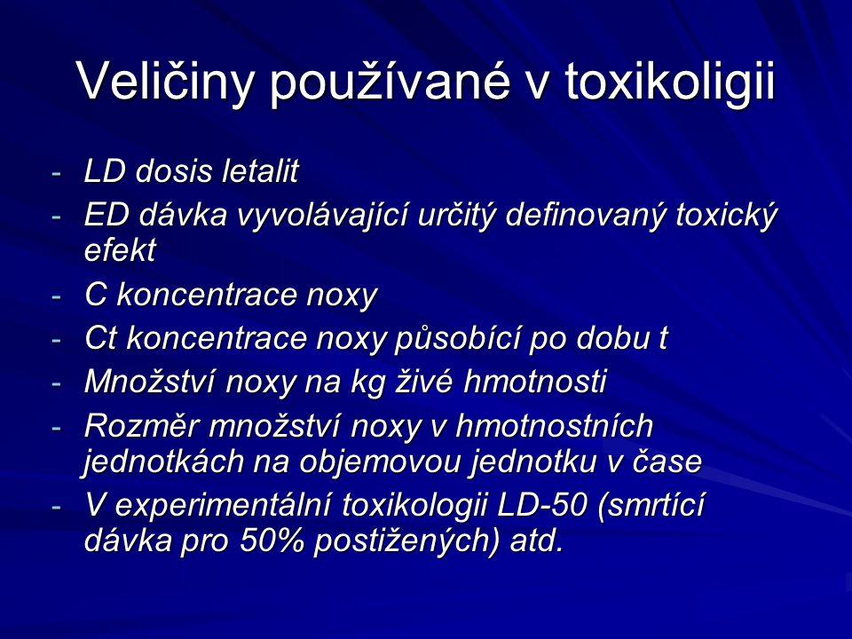 Veličiny používané v toxikoligii