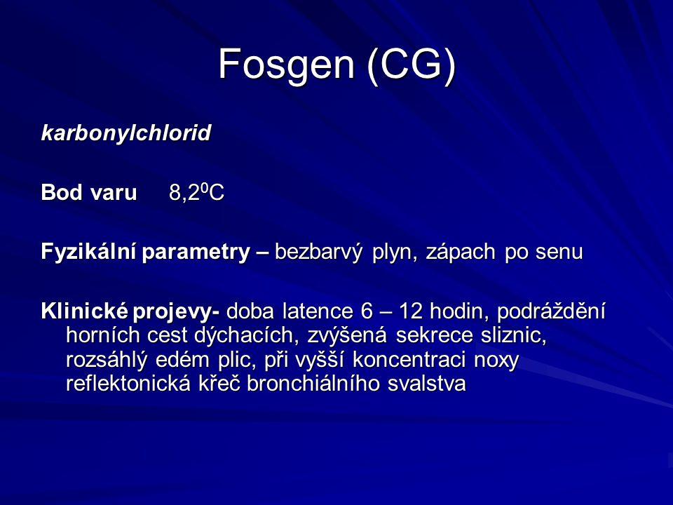 Fosgen (CG) karbonylchlorid Bod varu 8,20C
