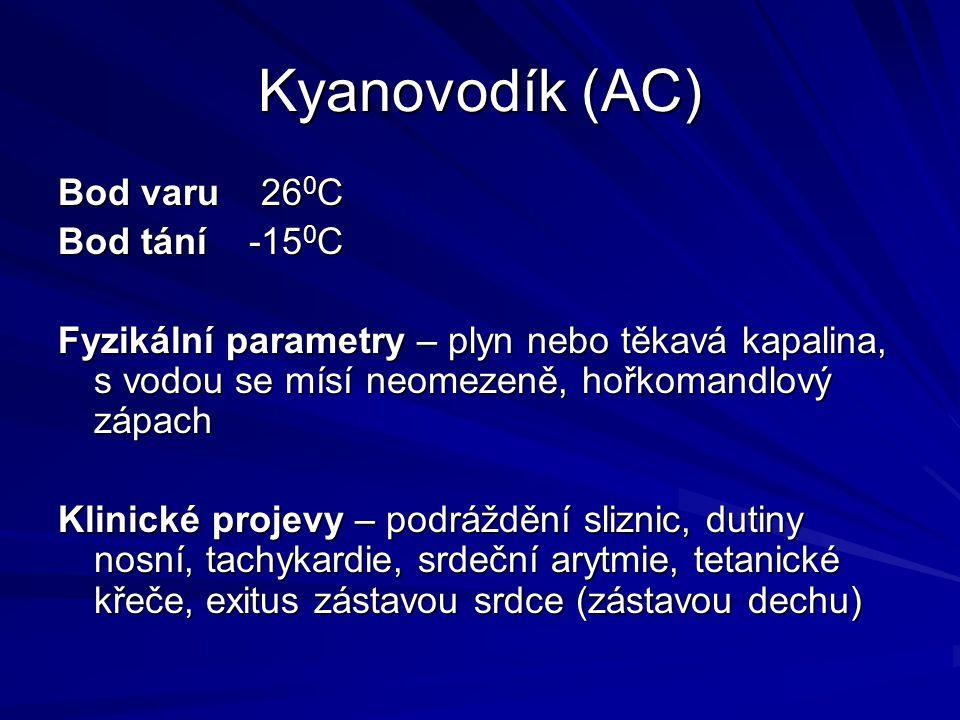 Kyanovodík (AC) Bod varu 260C Bod tání -150C