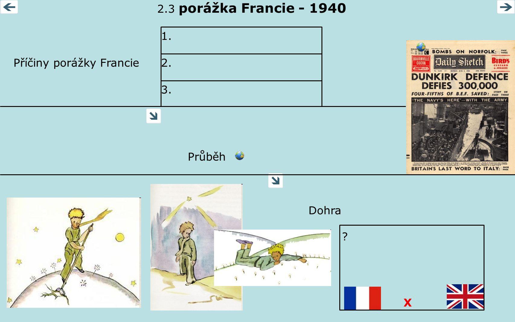 2.3 porážka Francie - 1940 1. Příčiny porážky Francie 2. 3. Průběh Dohra X