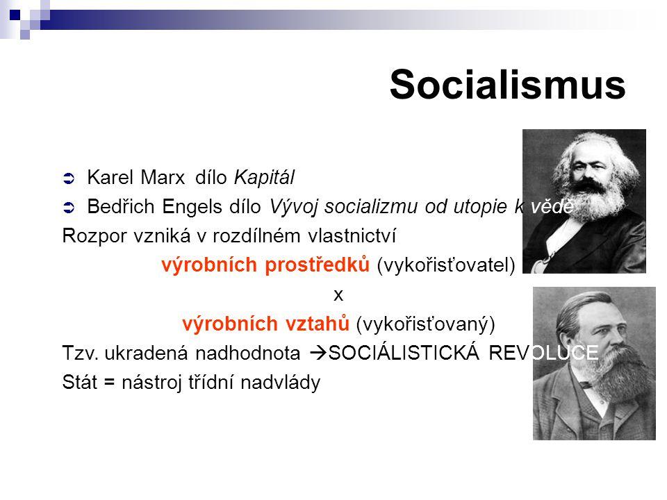 Socialismus Karel Marx dílo Kapitál