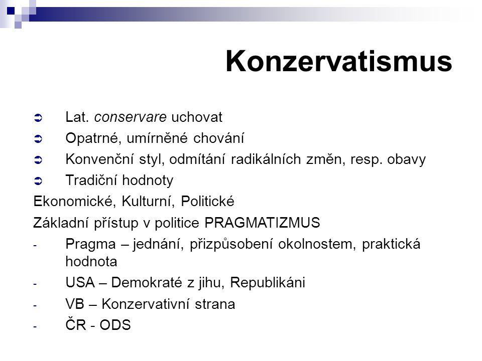 Konzervatismus Lat. conservare uchovat Opatrné, umírněné chování