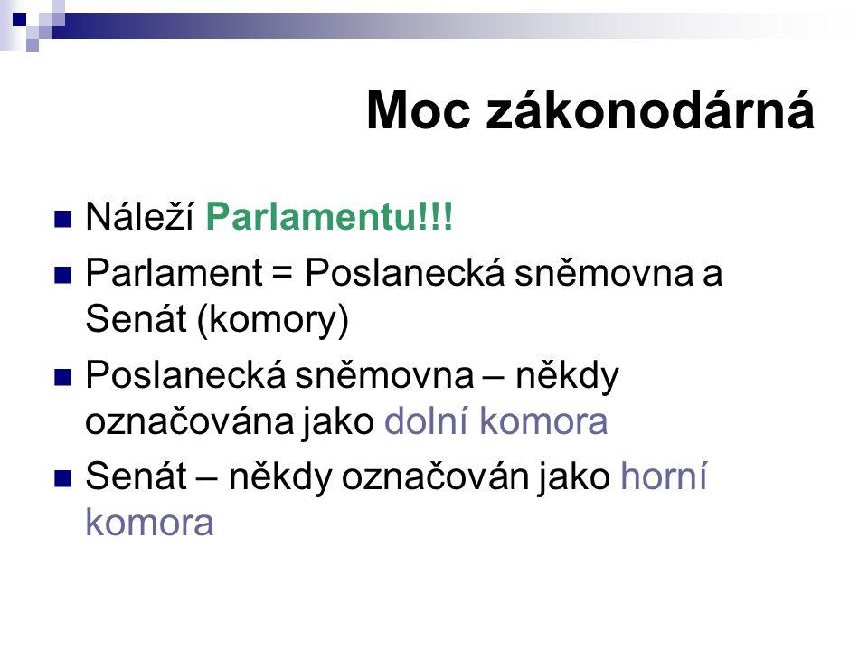 Moc zákonodárná Náleží Parlamentu!!!