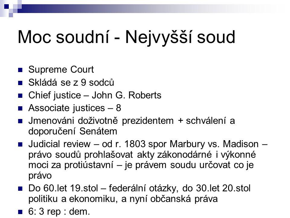 Moc soudní - Nejvyšší soud