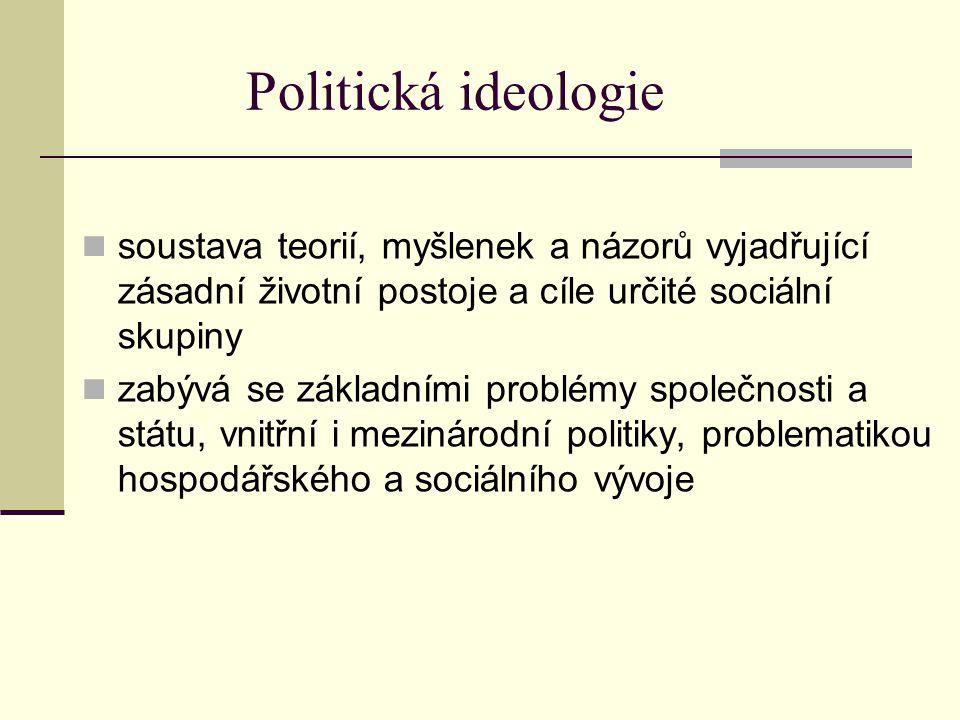 Politická ideologie soustava teorií, myšlenek a názorů vyjadřující zásadní životní postoje a cíle určité sociální skupiny.