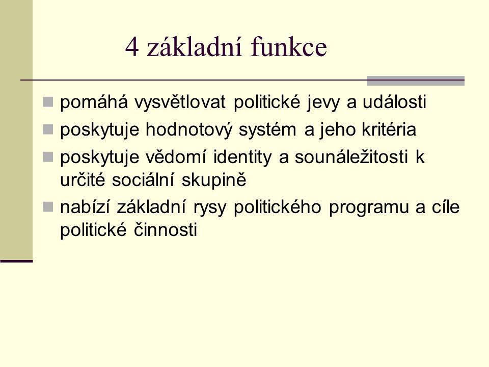4 základní funkce pomáhá vysvětlovat politické jevy a události