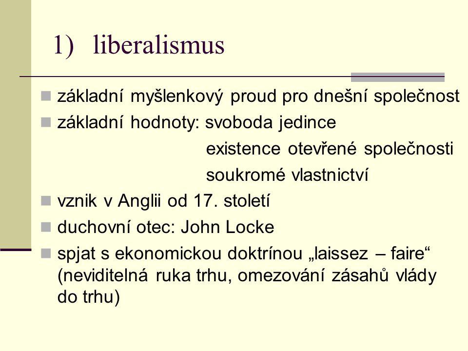 liberalismus základní myšlenkový proud pro dnešní společnost