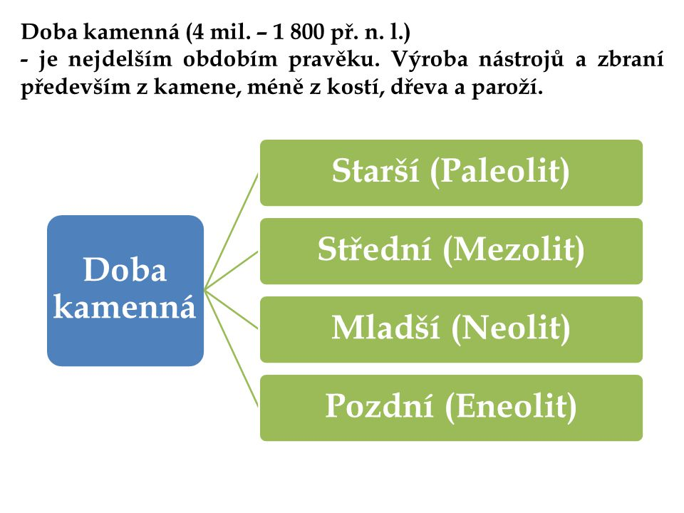 Doba kamenná Starší (Paleolit) Střední (Mezolit) Mladší (Neolit)