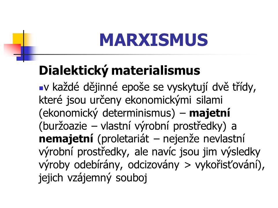 MARXISMUS Dialektický materialismus
