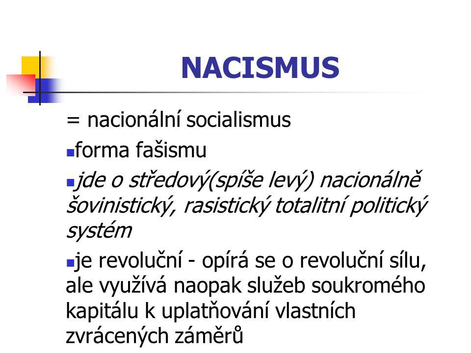 NACISMUS = nacionální socialismus forma fašismu