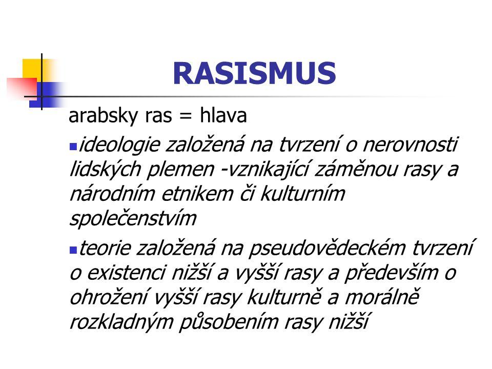 RASISMUS arabsky ras = hlava