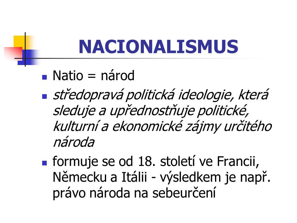 NACIONALISMUS Natio = národ