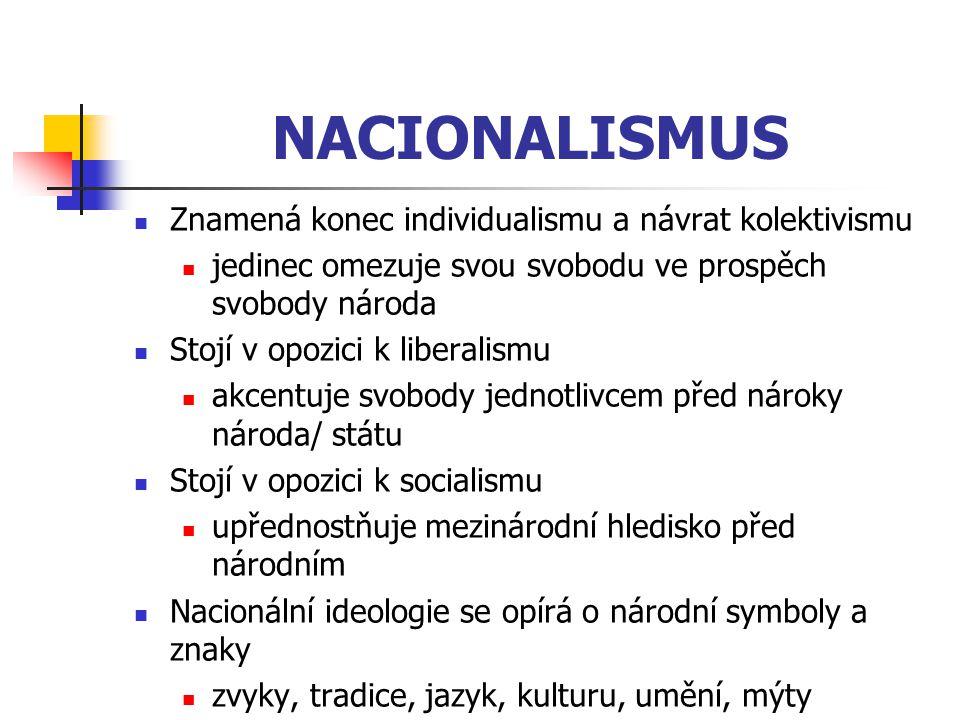 NACIONALISMUS Znamená konec individualismu a návrat kolektivismu