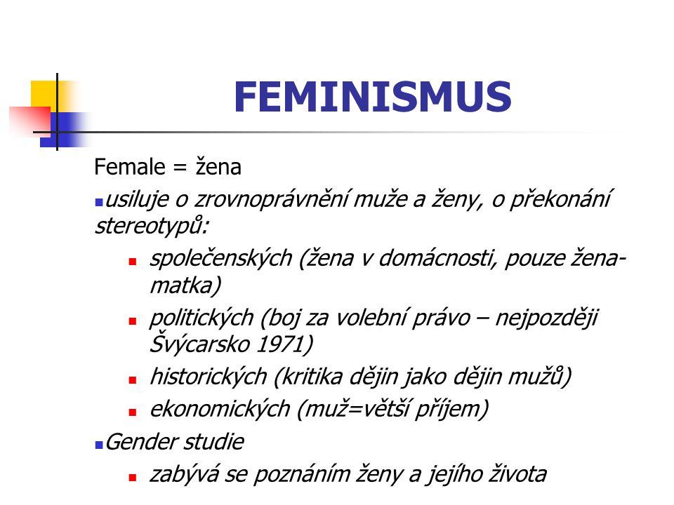 FEMINISMUS Female = žena