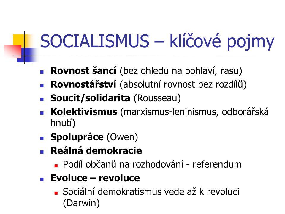 SOCIALISMUS – klíčové pojmy