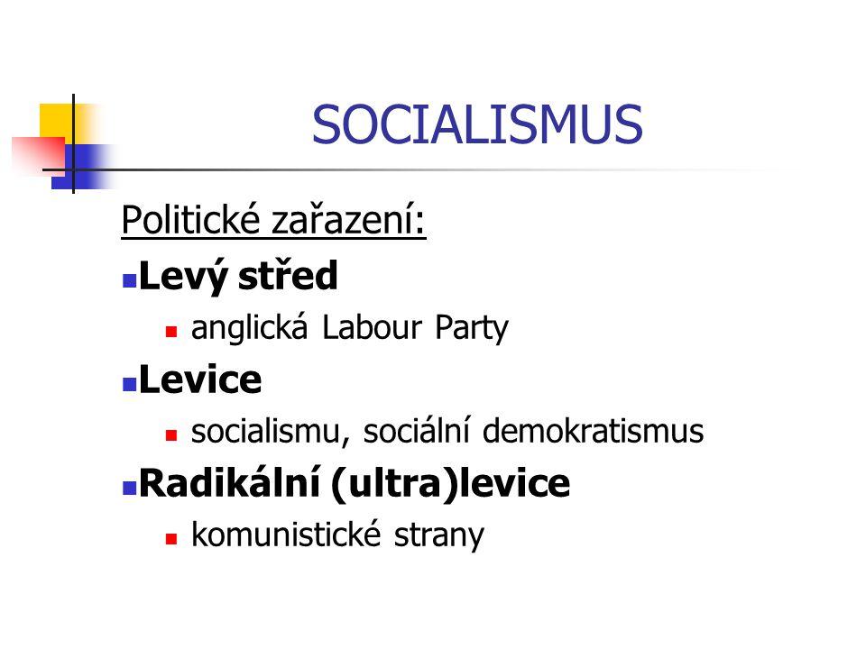 SOCIALISMUS Politické zařazení: Levý střed Levice
