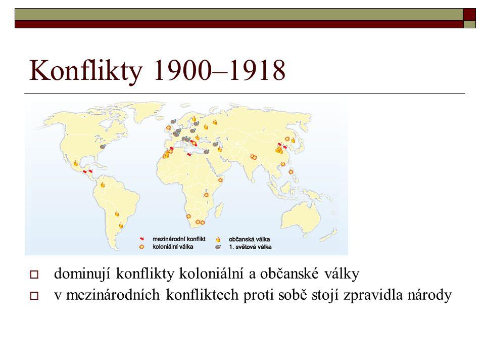 Konflikty 1900–1918 dominují konflikty koloniální a občanské války