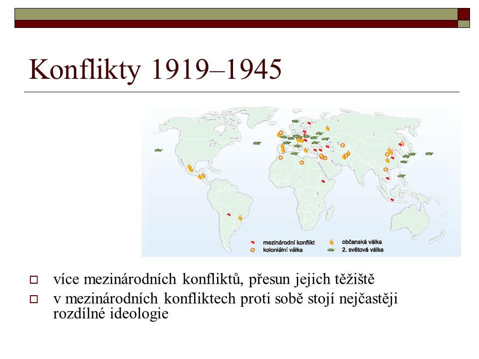 Konflikty 1919–1945 více mezinárodních konfliktů, přesun jejich těžiště.