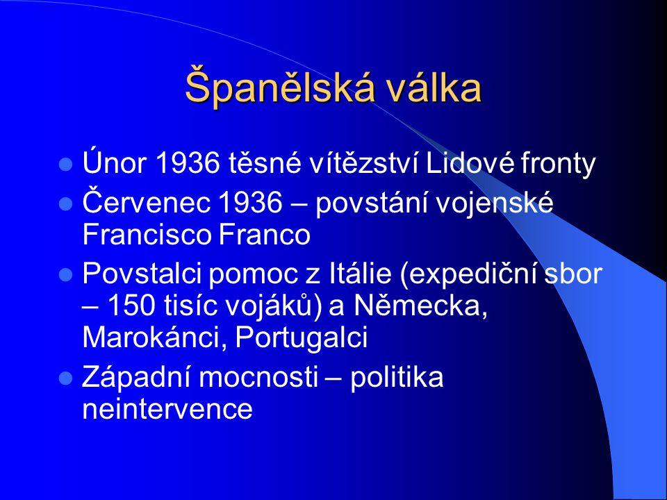 Španělská válka Únor 1936 těsné vítězství Lidové fronty