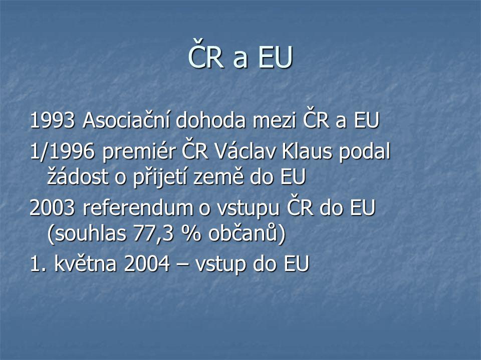 ČR a EU 1993 Asociační dohoda mezi ČR a EU
