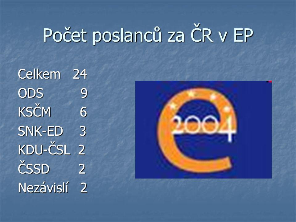 Počet poslanců za ČR v EP