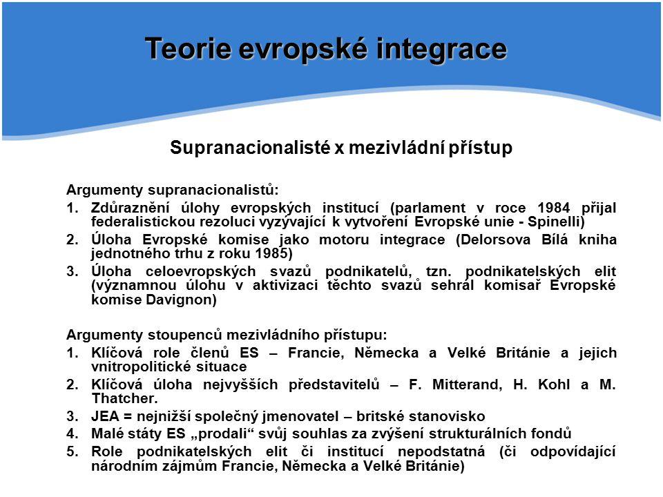 Teorie evropské integrace Supranacionalisté x mezivládní přístup