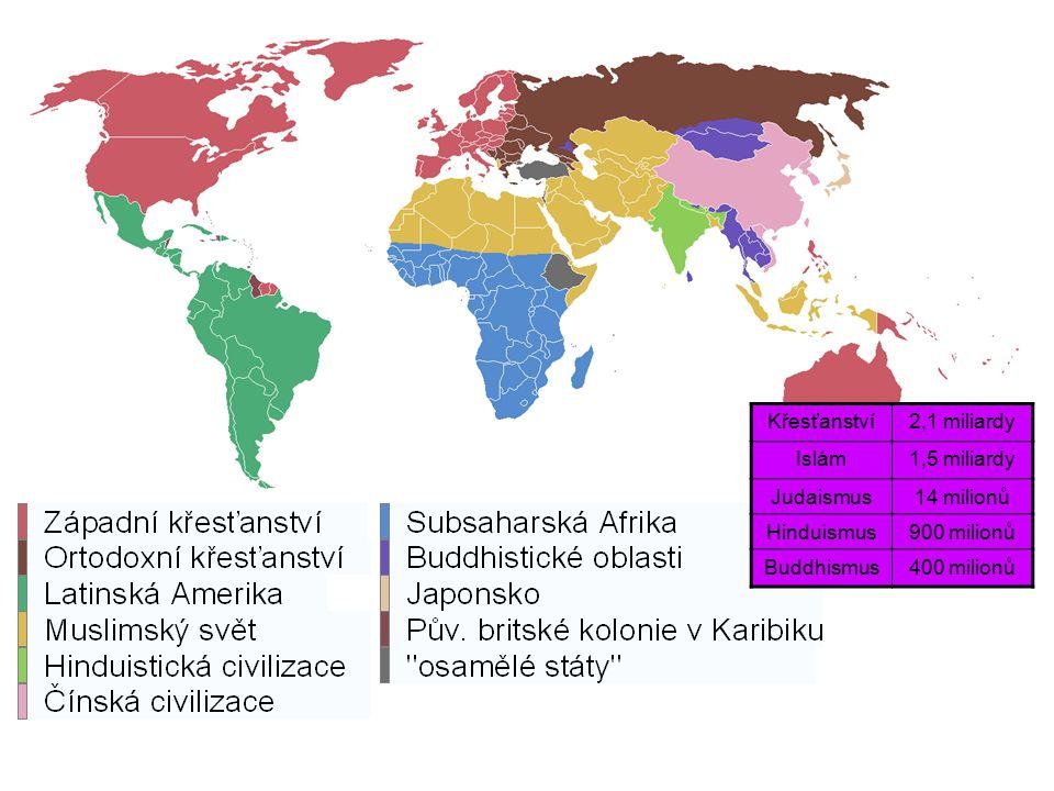 Křesťanství 2,1 miliardy. Islám. 1,5 miliardy. Judaismus. 14 milionů. Hinduismus. 900 milionů.