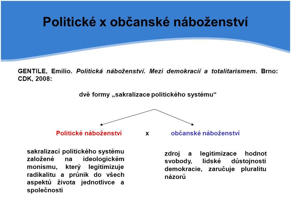 Politické x občanské náboženství