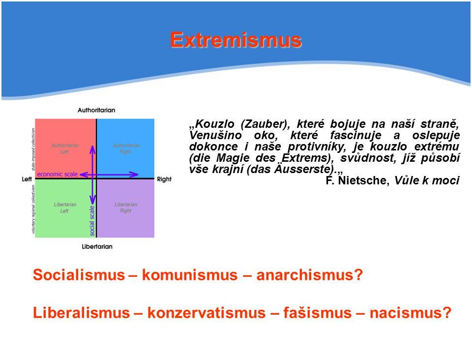 Extremismus Socialismus – komunismus – anarchismus