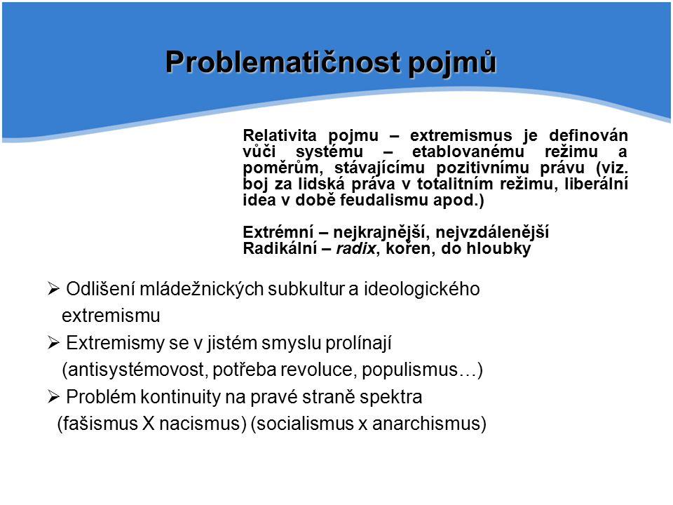 Problematičnost pojmů
