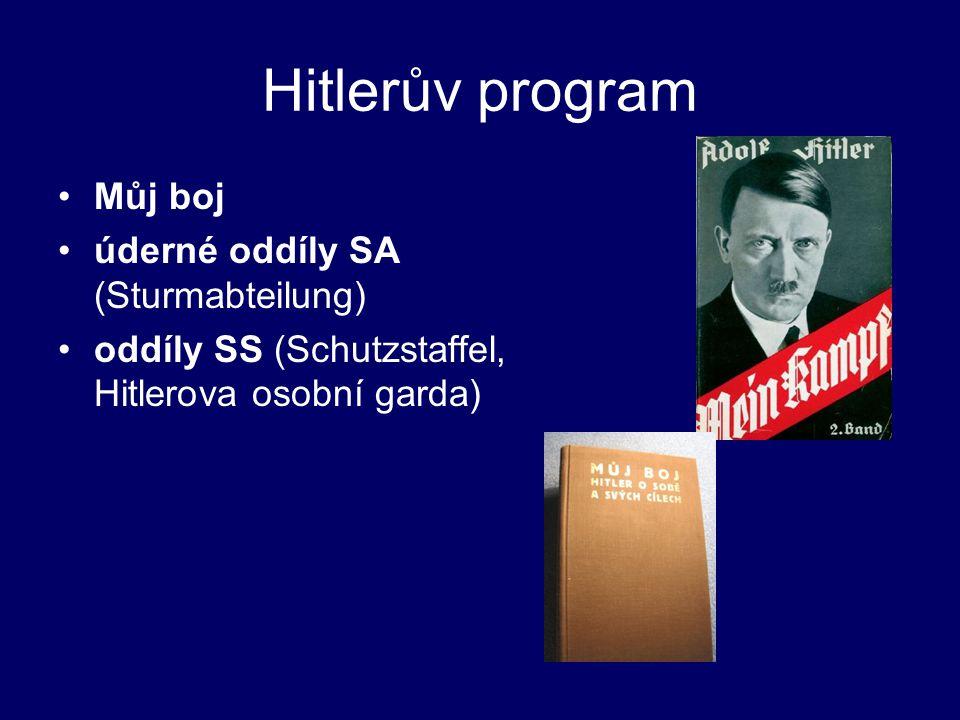Hitlerův program Můj boj úderné oddíly SA (Sturmabteilung)