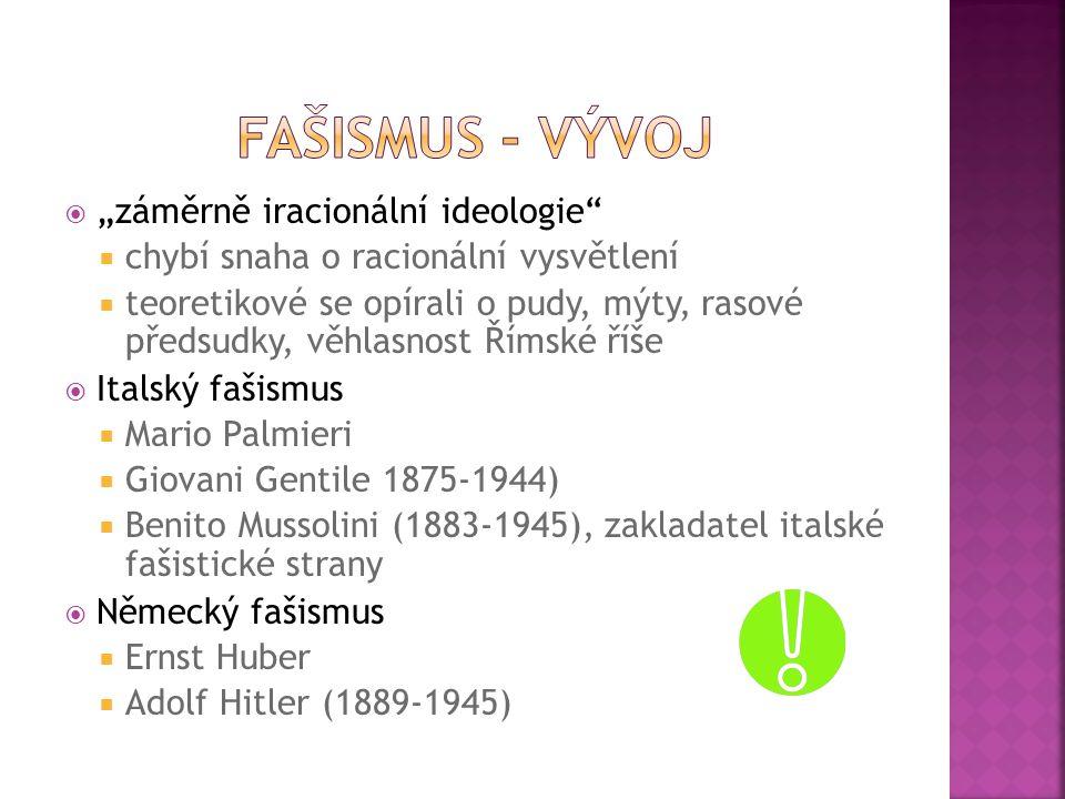 """Fašismus - vývoj """"záměrně iracionální ideologie"""